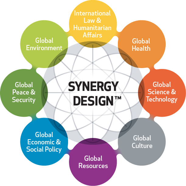 SYNERGY_DESIGN
